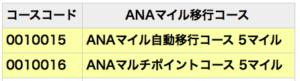 ANAマイル移行コード番号