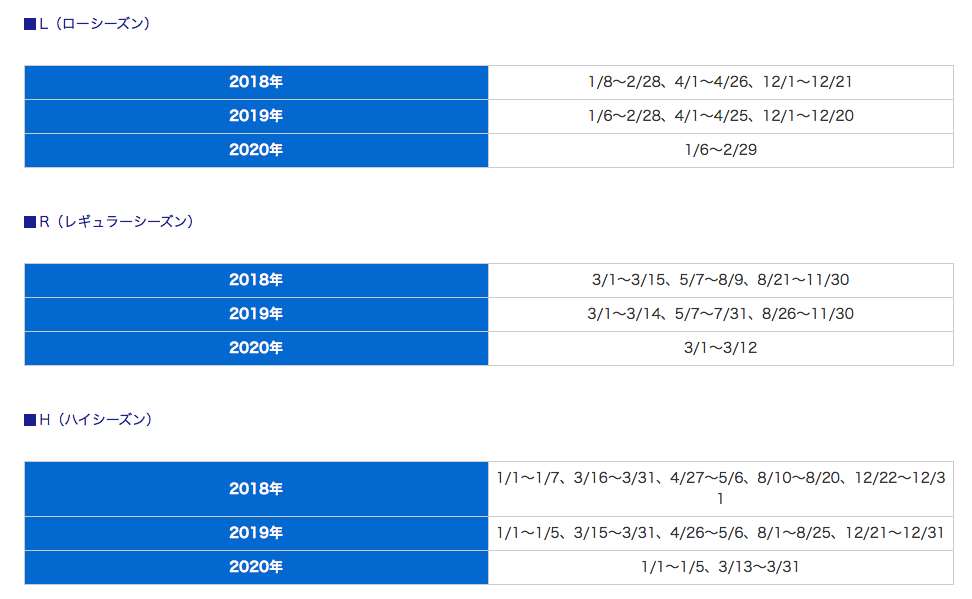 ANAシーズンチャート