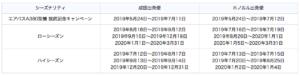 ANAA380シーズン表
